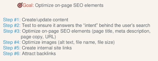 optimizing on page seo elements - seo specialist in toronto